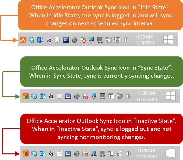 Office Accelerator Outlook Sync Icon Sync State